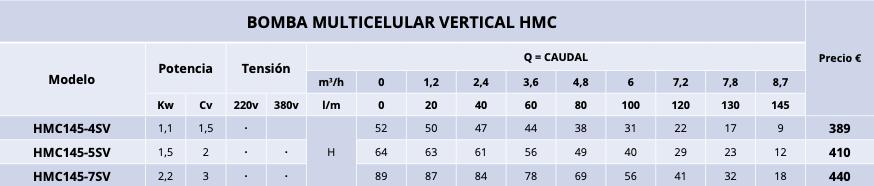 BOMBA MULTICELULAR VERTICAL HMC